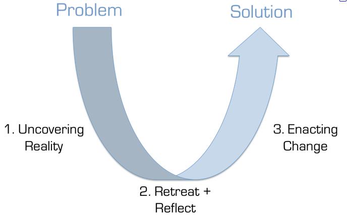 U_theory_simple